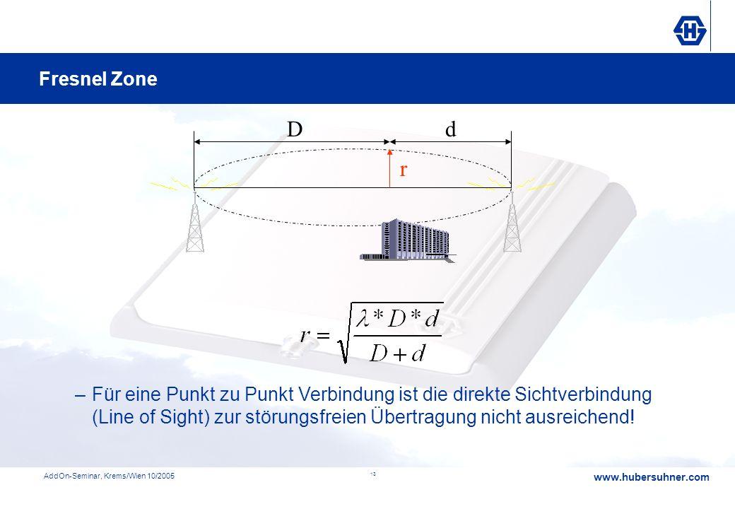 www.hubersuhner.com AddOn-Seminar, Krems/Wien 10/2005 13 Dd r –Für eine Punkt zu Punkt Verbindung ist die direkte Sichtverbindung (Line of Sight) zur