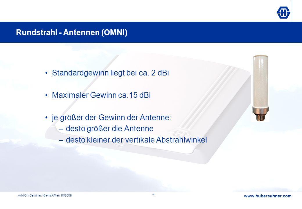 www.hubersuhner.com AddOn-Seminar, Krems/Wien 10/2005 16 Standardgewinn liegt bei ca. 2 dBi Maximaler Gewinn ca.15 dBi je größer der Gewinn der Antenn