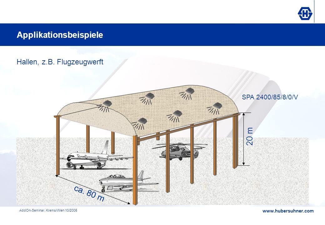 www.hubersuhner.com AddOn-Seminar, Krems/Wien 10/2005 Hallen, z.B. Flugzeugwerft ca. 80 m 20 m SPA 2400/85/8/0/V Ausleuchtungsbeispiele Applikationsbe