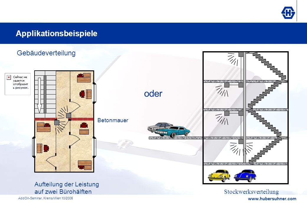 www.hubersuhner.com AddOn-Seminar, Krems/Wien 10/2005 Gebäudeverteilung Betonmauer Aufteilung der Leistung auf zwei Bürohälften oder Stockwerksverteil