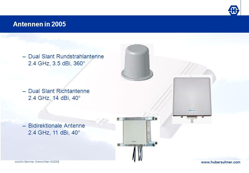 www.hubersuhner.com AddOn-Seminar, Krems/Wien 10/2005 –Dual Slant Rundstrahlantenne 2.4 GHz, 3.5 dBi, 360° –Dual Slant Richtantenne 2.4 GHz, 14 dBi, 4