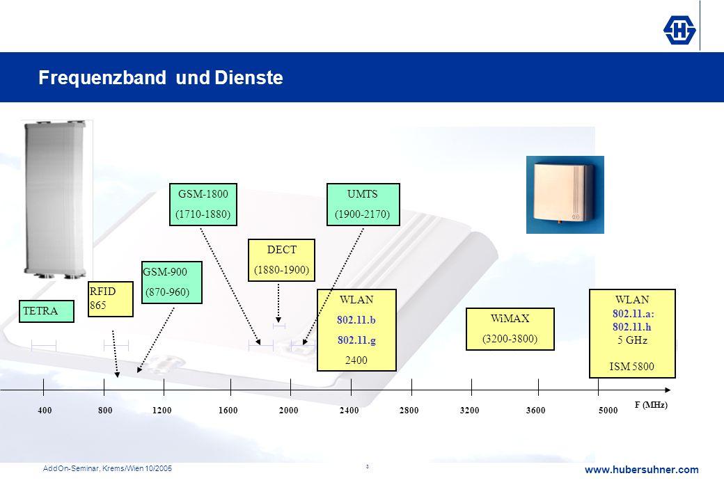 www.hubersuhner.com AddOn-Seminar, Krems/Wien 10/2005 3 40080012001600200024002800320036005000 F (MHz) TETRA GSM-900 (870-960) GSM-1800 (1710-1880) UM