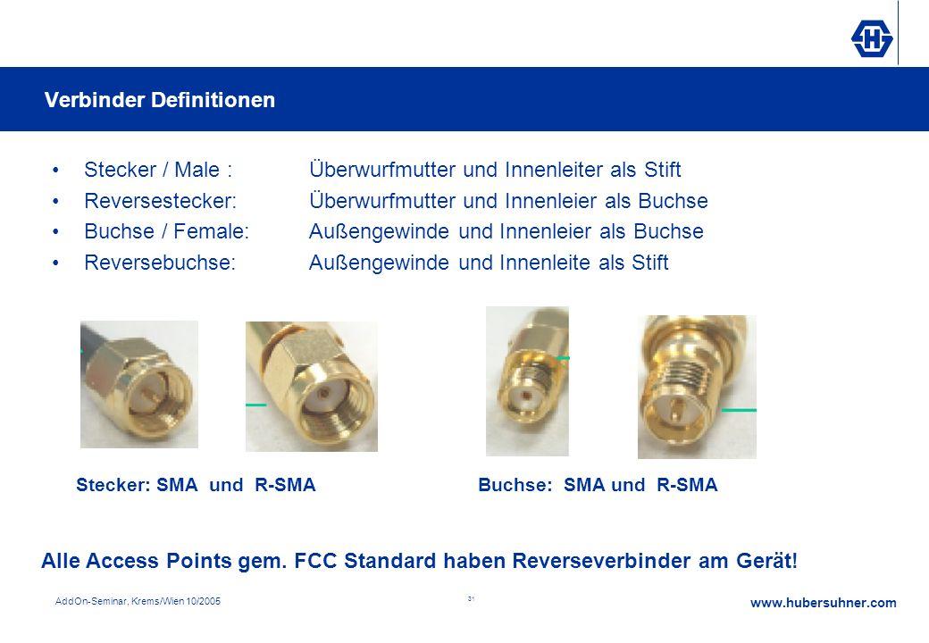 www.hubersuhner.com AddOn-Seminar, Krems/Wien 10/2005 31 Stecker / Male : Überwurfmutter und Innenleiter als Stift Reversestecker: Überwurfmutter und