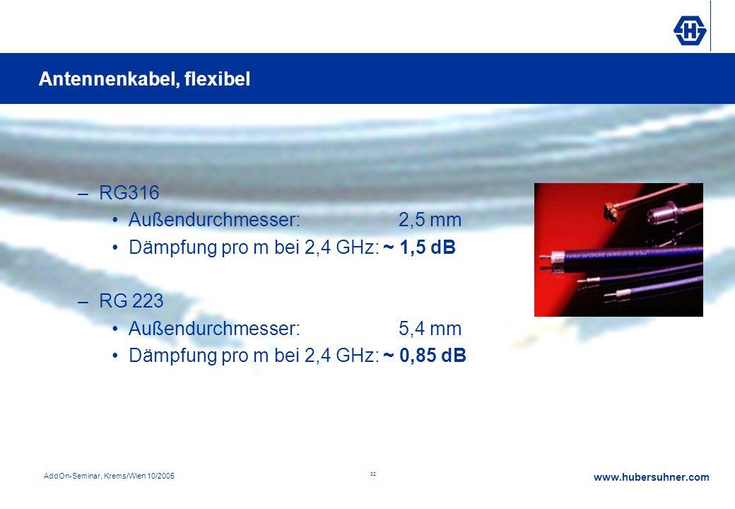 www.hubersuhner.com AddOn-Seminar, Krems/Wien 10/2005 32 –RG316 Außendurchmesser: 2,5 mm Dämpfung pro m bei 2,4 GHz:~ 1,5 dB –RG 223 Außendurchmesser:
