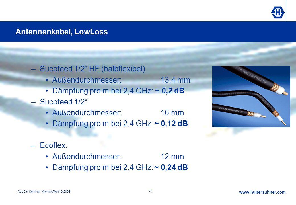 www.hubersuhner.com AddOn-Seminar, Krems/Wien 10/2005 33 –Sucofeed 1/2 HF (halbflexibel) Außendurchmesser: 13,4 mm Dämpfung pro m bei 2,4 GHz: ~ 0,2 d