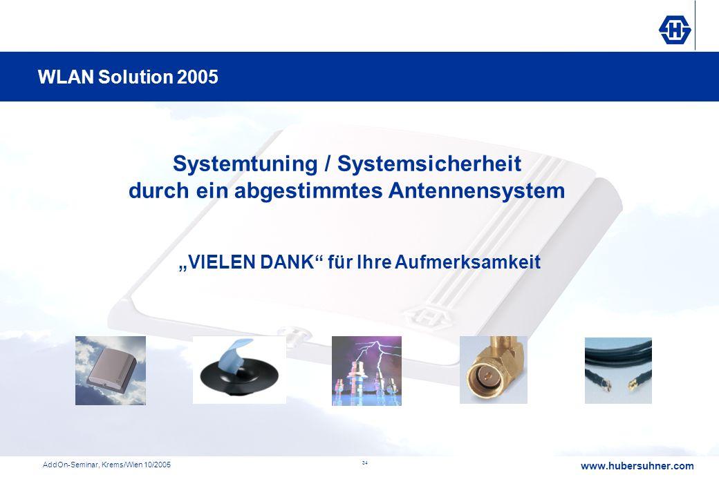 www.hubersuhner.com AddOn-Seminar, Krems/Wien 10/2005 34 VIELEN DANK für Ihre Aufmerksamkeit Systemtuning / Systemsicherheit durch ein abgestimmtes An