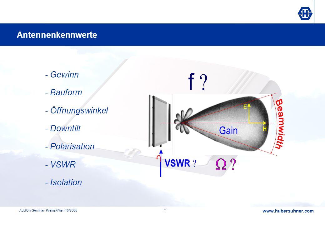 www.hubersuhner.com AddOn-Seminar, Krems/Wien 10/2005 5 - Gewinn - Bauform - Öffnungswinkel - Downtilt - Polarisation - VSWR - Isolation Antennenkennw
