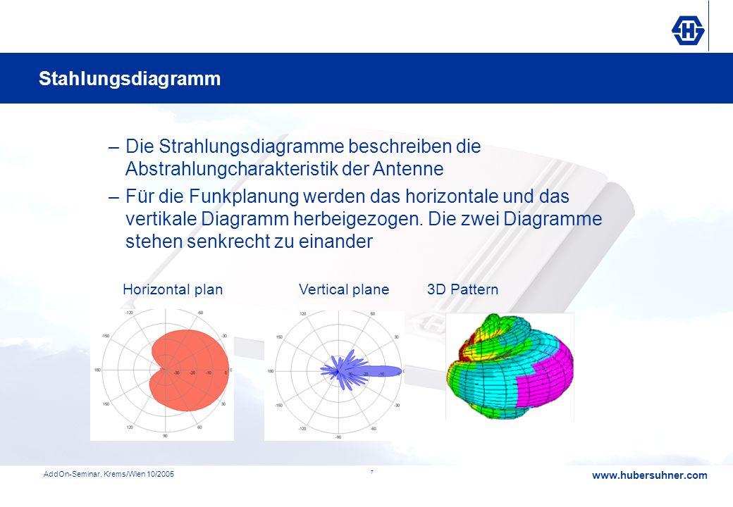 www.hubersuhner.com AddOn-Seminar, Krems/Wien 10/2005 7 Horizontal plan Vertical plane 3D Pattern –Die Strahlungsdiagramme beschreiben die Abstrahlung