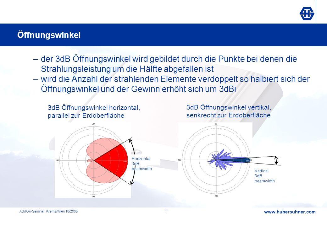 www.hubersuhner.com AddOn-Seminar, Krems/Wien 10/2005 8 Horizontal 3dB beamwidth Vertical 3dB beamwidth 3dB Öffnungswinkel horizontal, parallel zur Er