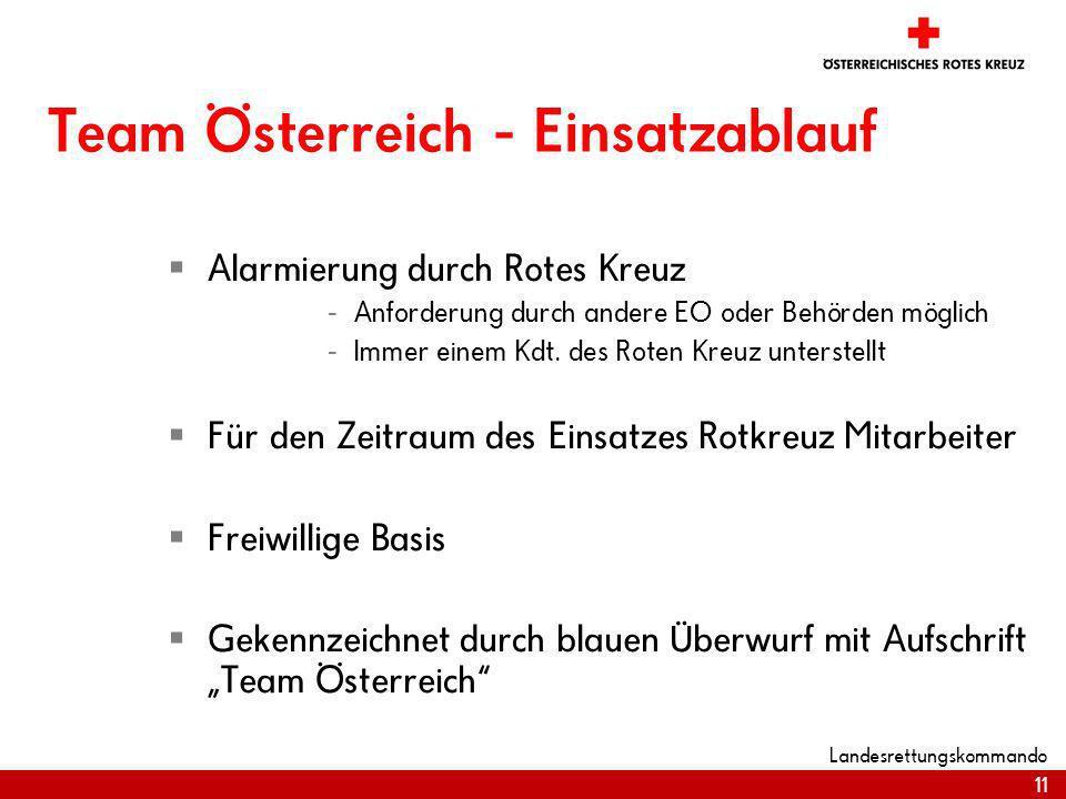 11 Landesrettungskommando Team Österreich - Einsatzablauf Alarmierung durch Rotes Kreuz - Anforderung durch andere EO oder Behörden möglich - Immer ei