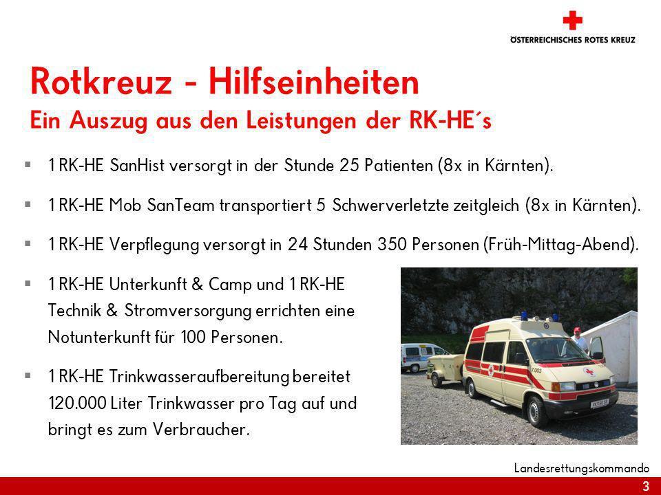 3 Landesrettungskommando Rotkreuz - Hilfseinheiten Ein Auszug aus den Leistungen der RK-HE´s 1 RK-HE SanHist versorgt in der Stunde 25 Patienten (8x i