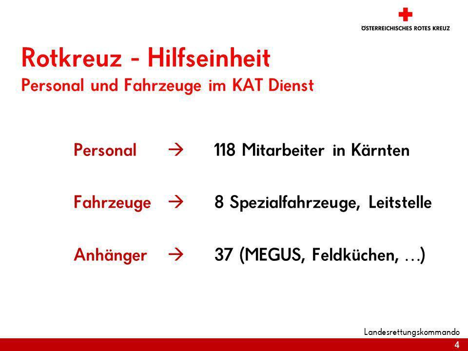 4 Landesrettungskommando Rotkreuz - Hilfseinheit Personal und Fahrzeuge im KAT Dienst Personal 118 Mitarbeiter in Kärnten Fahrzeuge 8 Spezialfahrzeuge