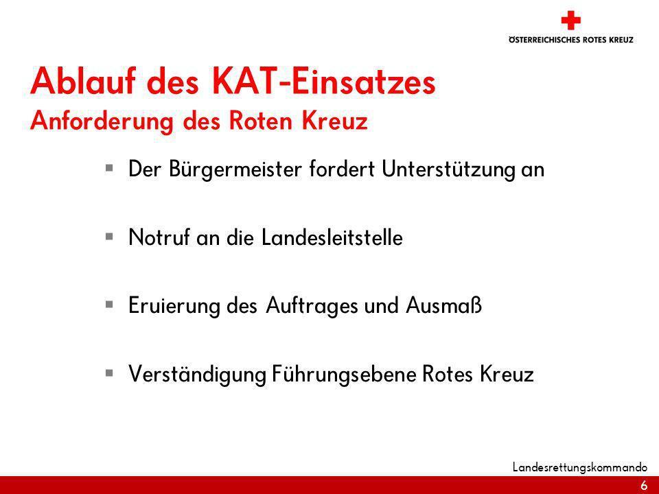 6 Landesrettungskommando Ablauf des KAT-Einsatzes Anforderung des Roten Kreuz Der Bürgermeister fordert Unterstützung an Notruf an die Landesleitstell