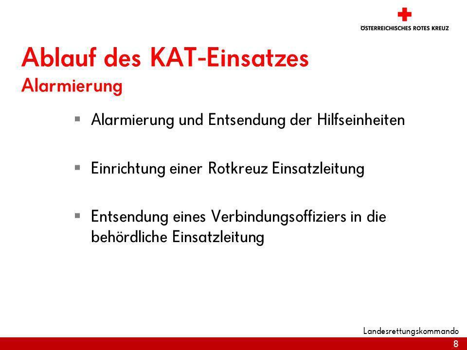 8 Landesrettungskommando Ablauf des KAT-Einsatzes Alarmierung Alarmierung und Entsendung der Hilfseinheiten Einrichtung einer Rotkreuz Einsatzleitung