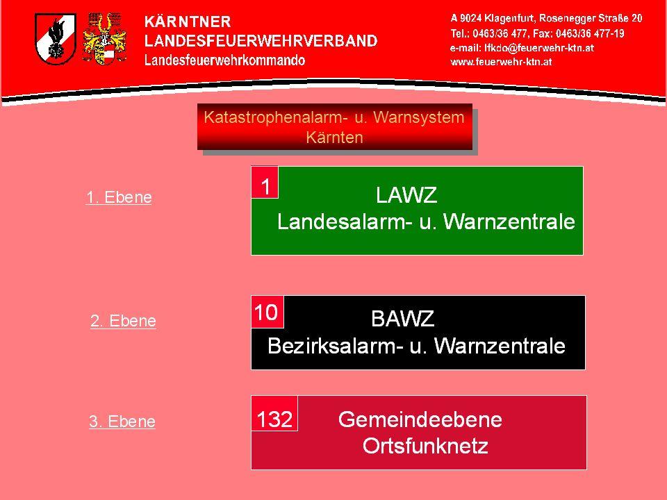 Katastrophenalarm- u. Warnsystem Kärnten Katastrophenalarm- u. Warnsystem Kärnten