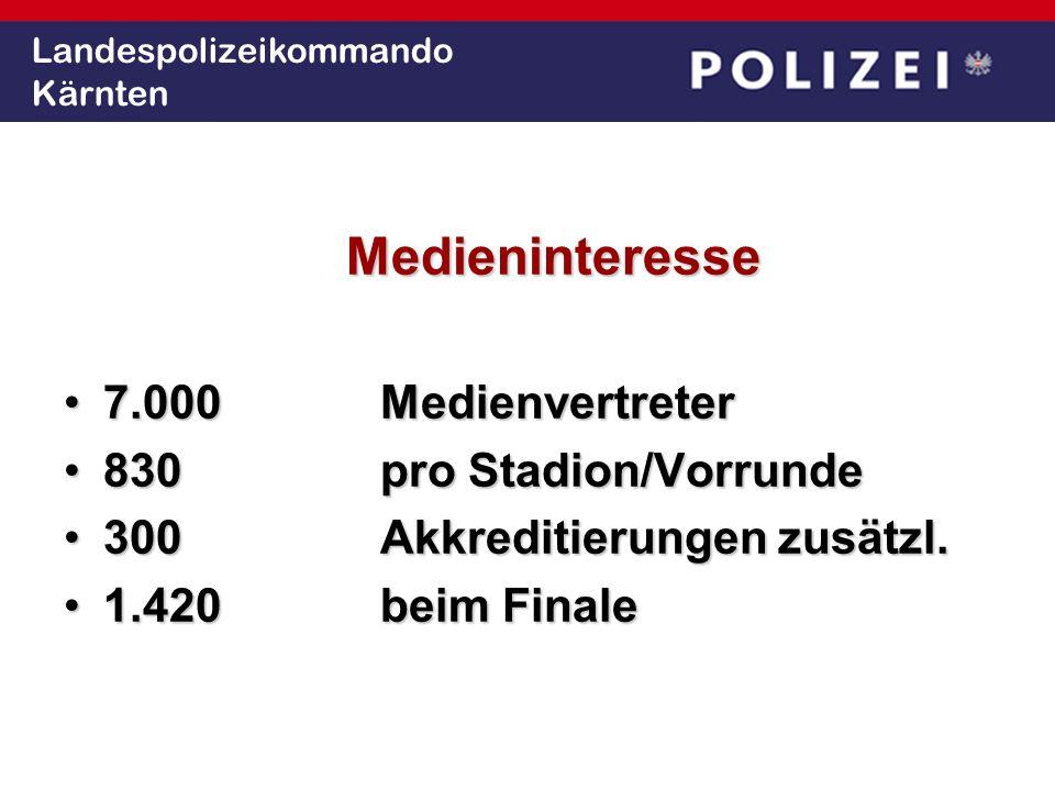 Landespolizeikommando Kärnten Medieninteresse 7.000 Medienvertreter7.000 Medienvertreter 830 pro Stadion/Vorrunde830 pro Stadion/Vorrunde 300 Akkreditierungen zusätzl.300 Akkreditierungen zusätzl.