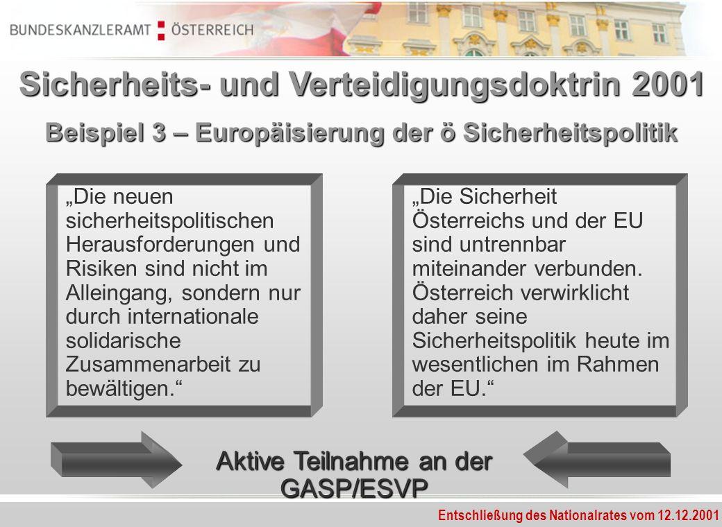 Beispiel 3 – Europäisierung der ö Sicherheitspolitik Die neuen sicherheitspolitischen Herausforderungen und Risiken sind nicht im Alleingang, sondern