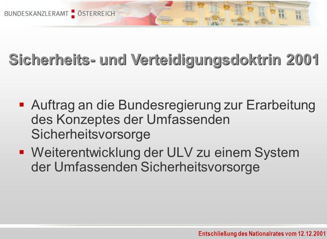 Auftrag an die Bundesregierung zur Erarbeitung des Konzeptes der Umfassenden Sicherheitsvorsorge Weiterentwicklung der ULV zu einem System der Umfasse