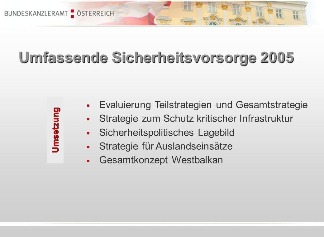 Umfassende Sicherheitsvorsorge 2005 Evaluierung Teilstrategien und Gesamtstrategie Strategie zum Schutz kritischer Infrastruktur Sicherheitspolitische