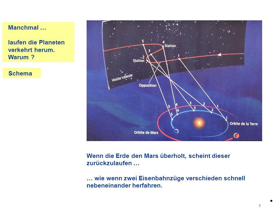 1. Wenn die Erde den Mars überholt, scheint dieser zurückzulaufen … … wie wenn zwei Eisenbahnzüge verschieden schnell nebeneinander herfahren. Schema