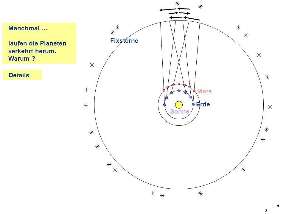 2. Sonne Erde Mars Fixsterne Manchmal … laufen die Planeten verkehrt herum. Warum ? Details
