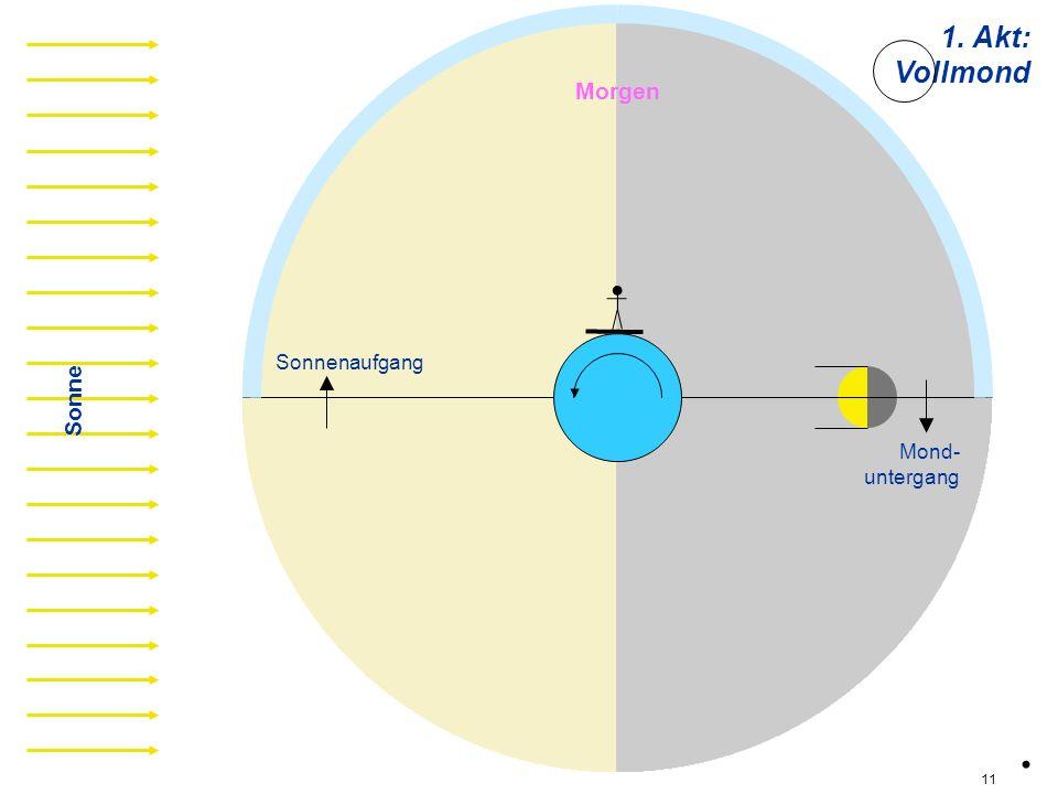 v07 Sonne Sonnenaufgang Mond- untergang Morgen. 11 1. Akt: Vollmond