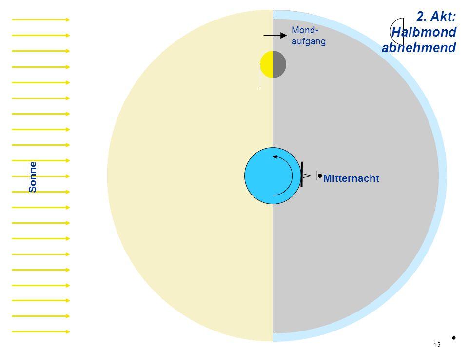 ha01 Sonne Mitternacht Mond- aufgang. 13 2. Akt: Halbmond abnehmend