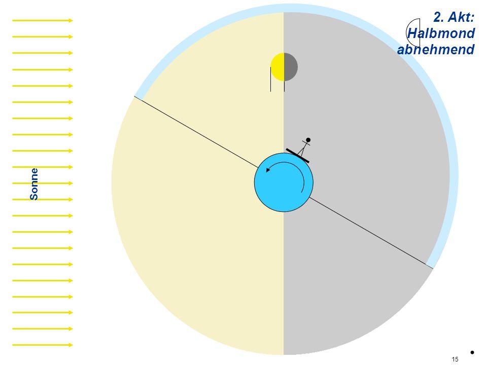 ha03 2. Akt: Halbmond abnehmend Sonne. 15