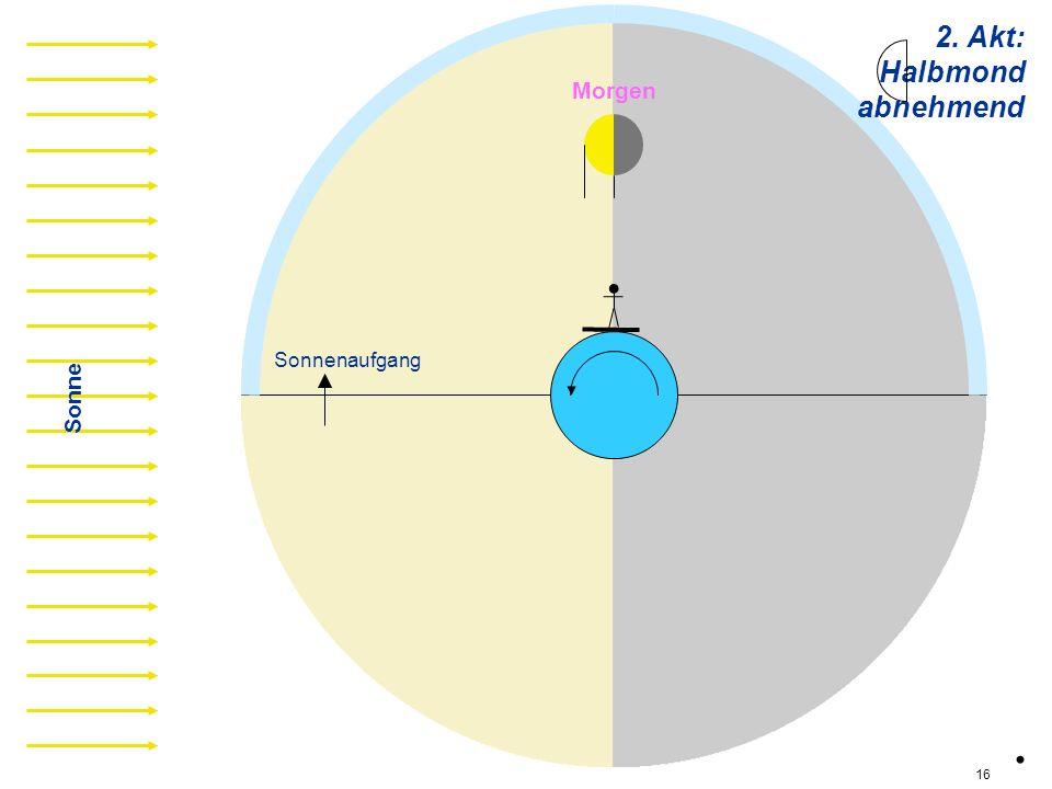 ha04 Morgen 2. Akt: Halbmond abnehmend Sonne. 16 Sonnenaufgang