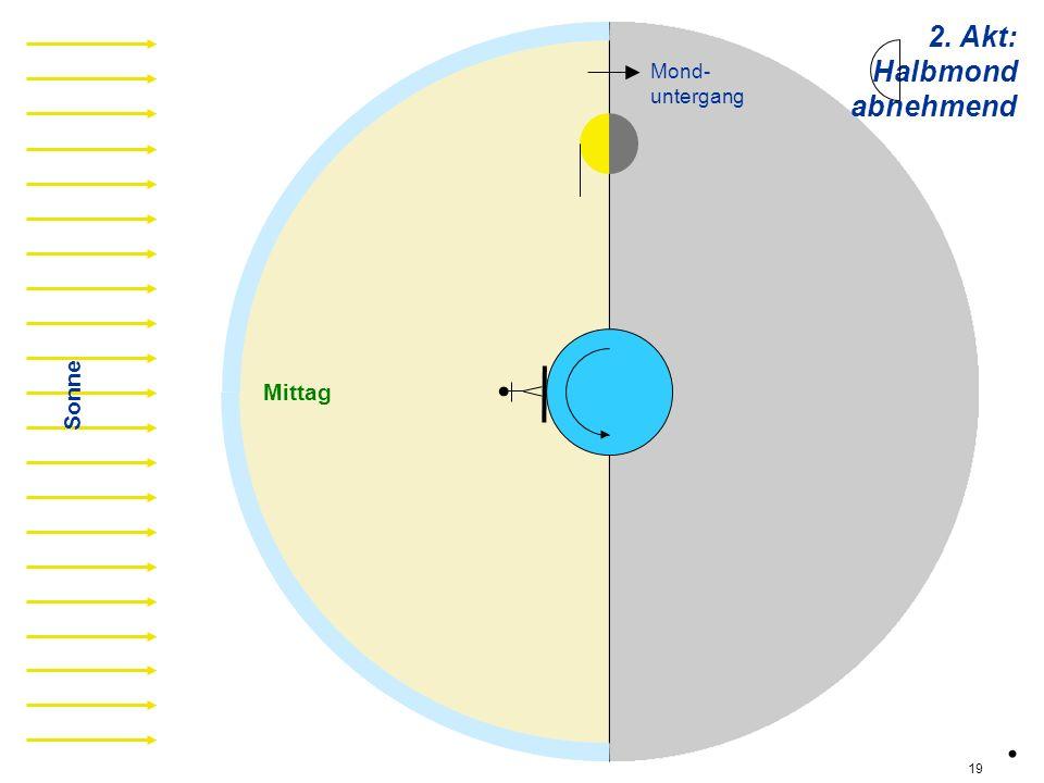 ha07 2. Akt: Halbmond abnehmend Sonne Mond- untergang Mittag. 19