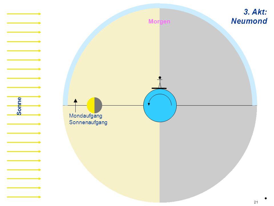 n01 Sonne Morgen Mondaufgang Sonnenaufgang. 21 3. Akt: Neumond