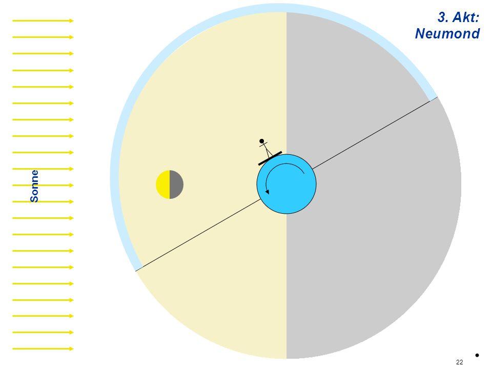 n02 Sonne 3. Akt: Neumond. 22