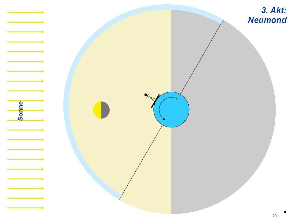 n03 Sonne 3. Akt: Neumond. 23
