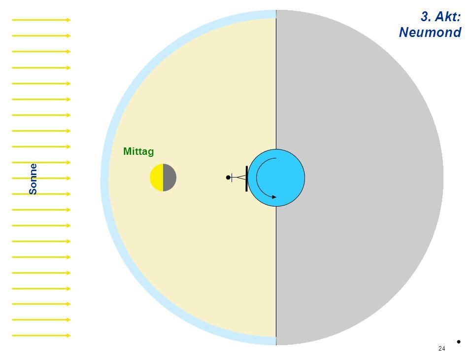 n04 Sonne 3. Akt: Neumond Mittag. 24