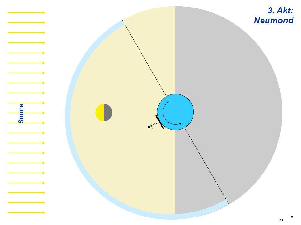 n05 Sonne 3. Akt: Neumond. 25