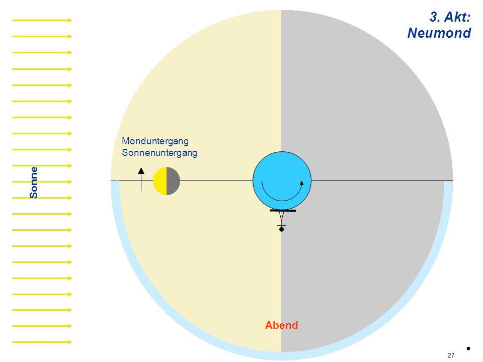 n07 Sonne 3. Akt: Neumond Monduntergang Sonnenuntergang Abend. 27