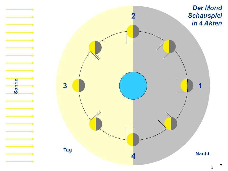 mond Tag 1 Sonne Der Mond Schauspiel in 4 Akten. 3 Nacht 2 3 4