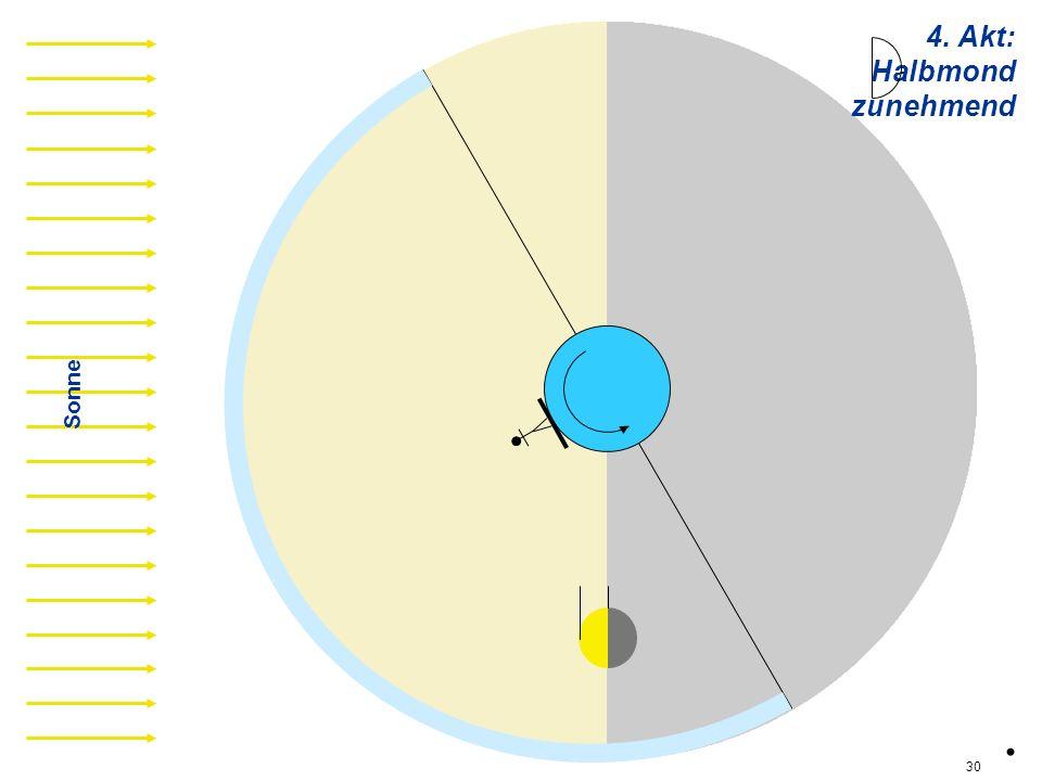 hz02 Sonne 4. Akt: Halbmond zunehmend. 30