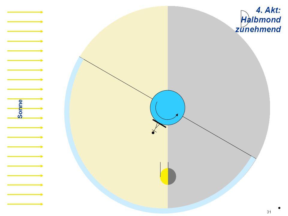 hz03 Sonne 4. Akt: Halbmond zunehmend. 31