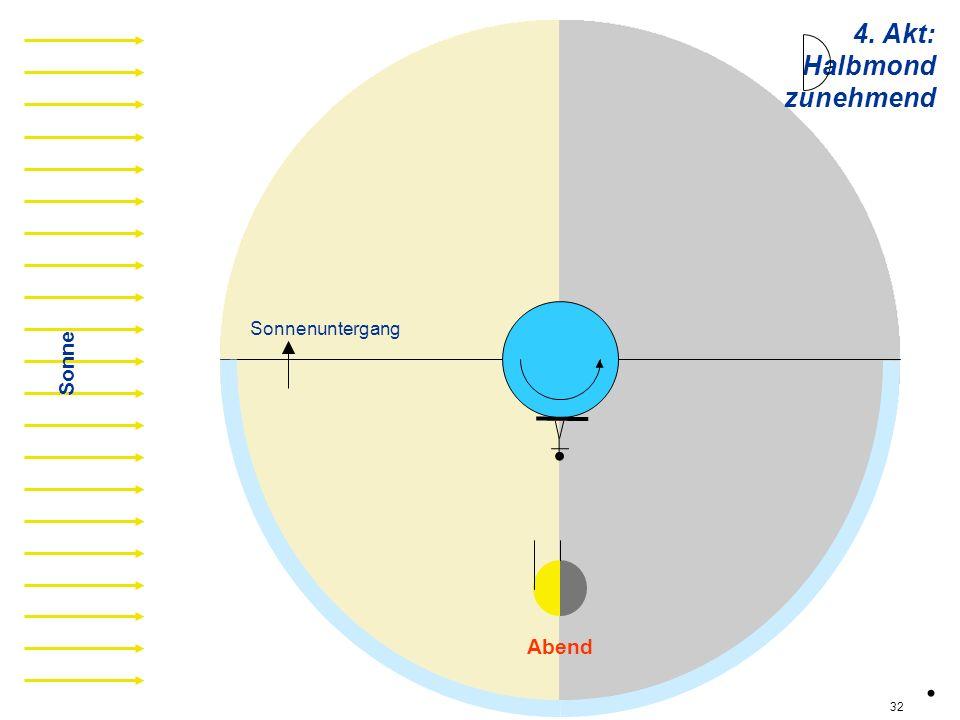 hz04 Sonne 4. Akt: Halbmond zunehmend Sonnenuntergang Abend. 32