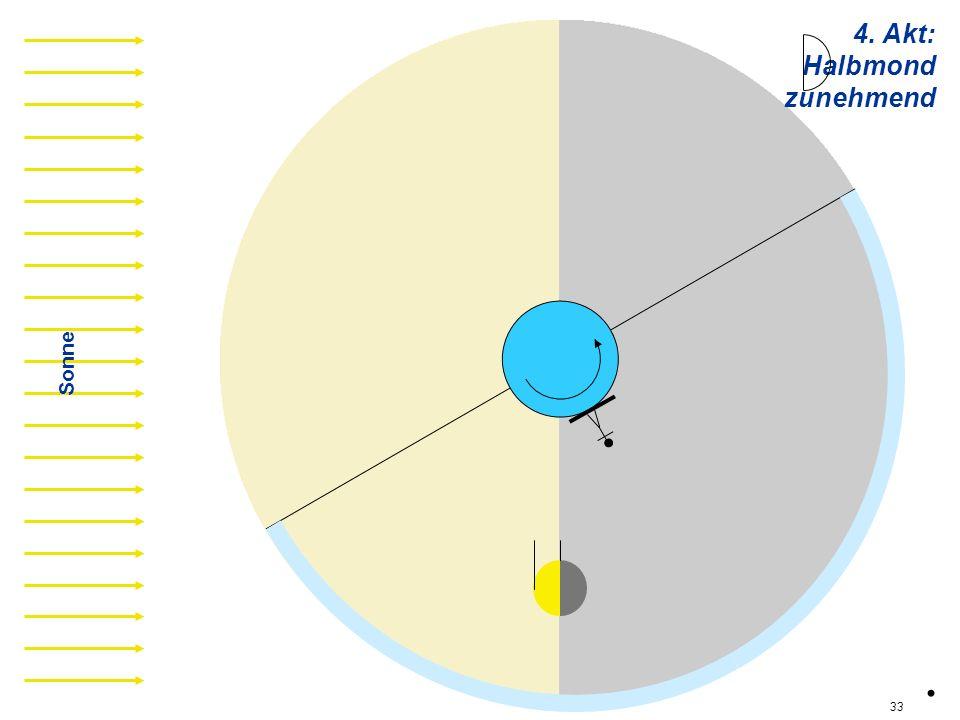 hz05 Sonne 4. Akt: Halbmond zunehmend. 33