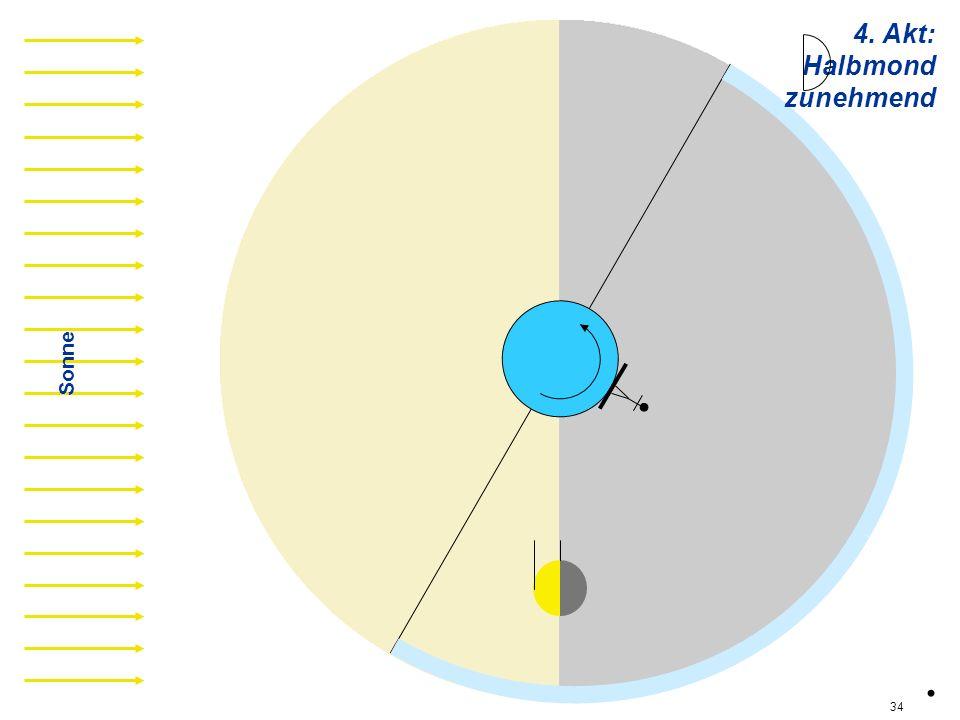 hz06 Sonne 4. Akt: Halbmond zunehmend. 34