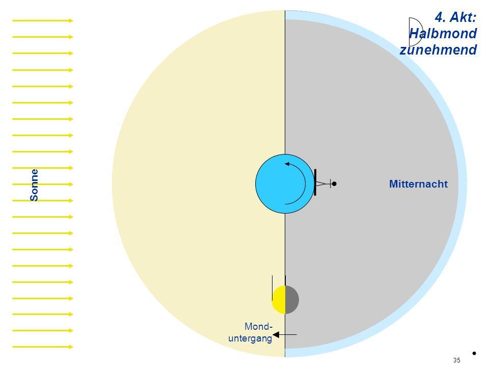 hz07 Sonne 4. Akt: Halbmond zunehmend Mond- untergang Mitternacht. 35