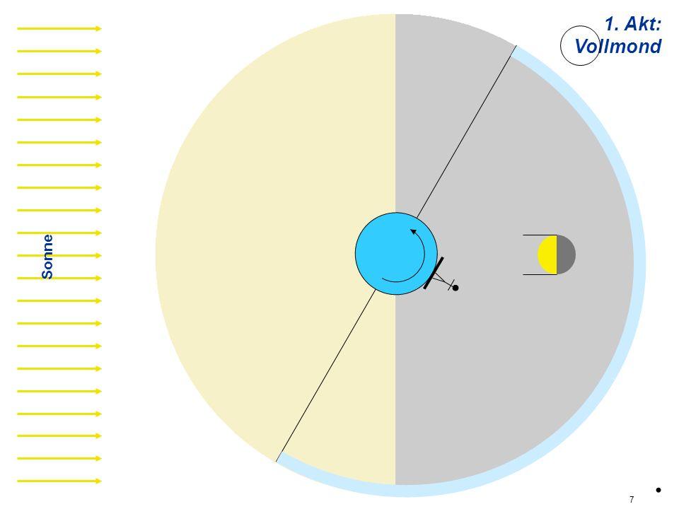 v03 Sonne 1. Akt: Vollmond. 7