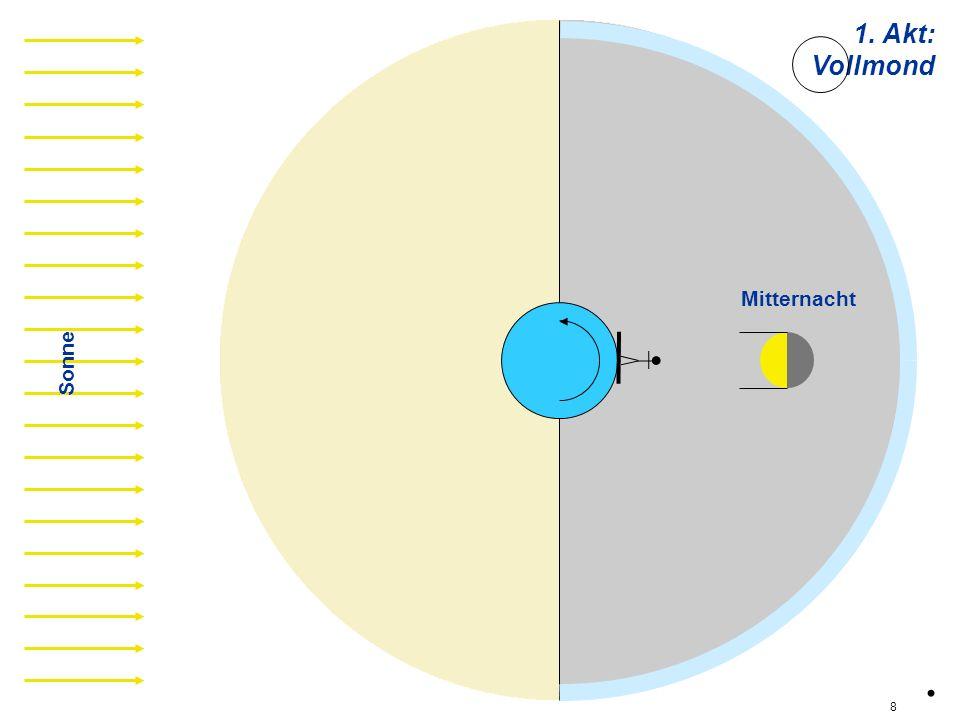 hz01 Sonne Mittag Mond- aufgang. 29 4. Akt: Halbmond zunehmend