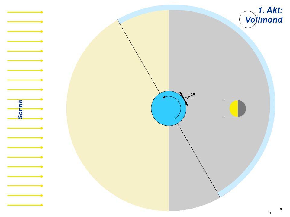 v05 Sonne. 9 1. Akt: Vollmond