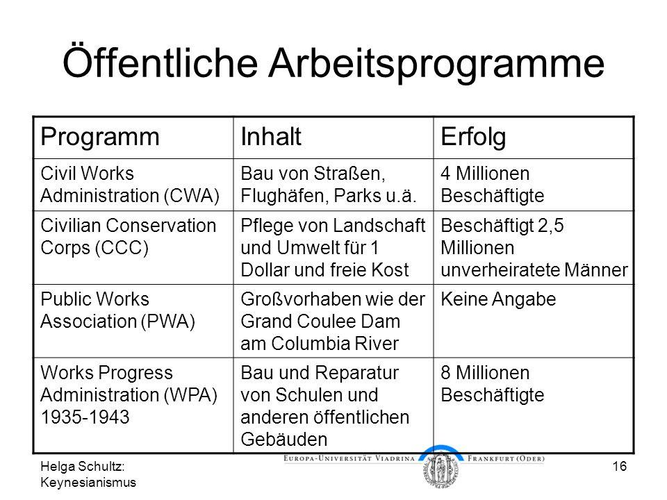 Helga Schultz: Keynesianismus 16 Öffentliche Arbeitsprogramme ProgrammInhaltErfolg Civil Works Administration (CWA) Bau von Straßen, Flughäfen, Parks