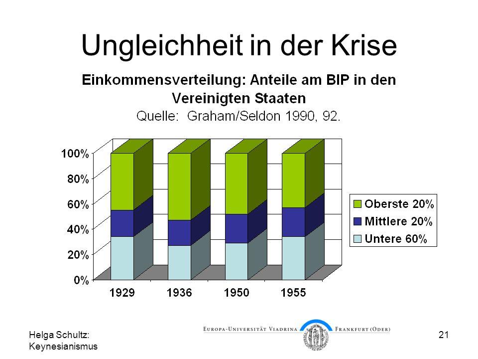 Helga Schultz: Keynesianismus 21 Ungleichheit in der Krise