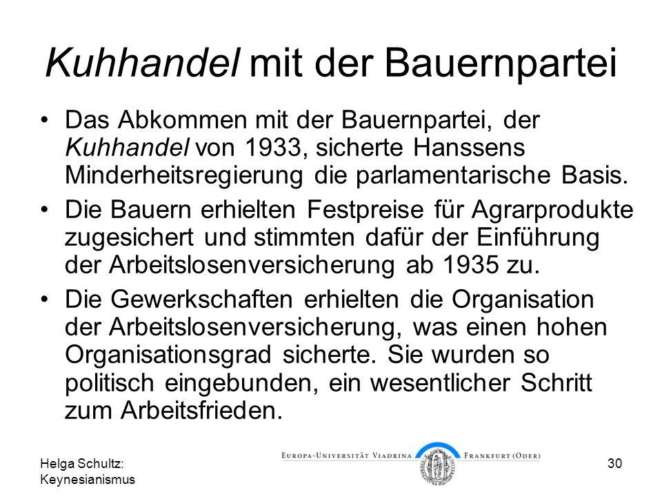 Helga Schultz: Keynesianismus 30 Kuhhandel mit der Bauernpartei Das Abkommen mit der Bauernpartei, der Kuhhandel von 1933, sicherte Hanssens Minderhei