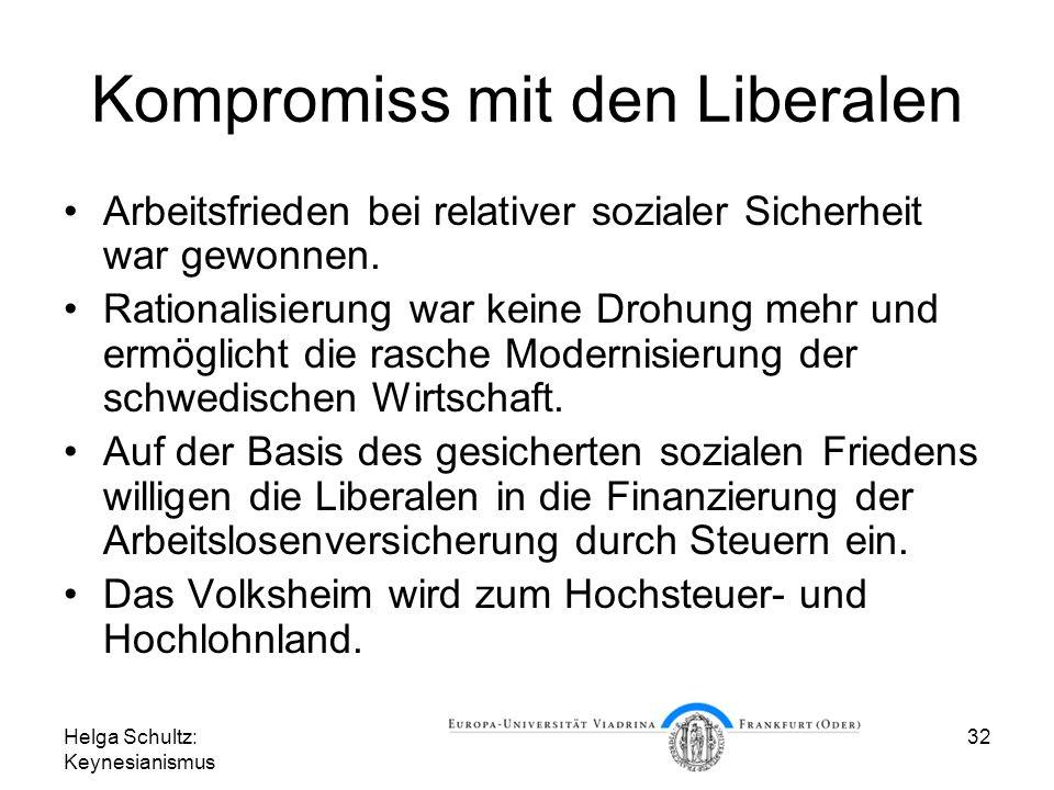 Helga Schultz: Keynesianismus 32 Kompromiss mit den Liberalen Arbeitsfrieden bei relativer sozialer Sicherheit war gewonnen. Rationalisierung war kein